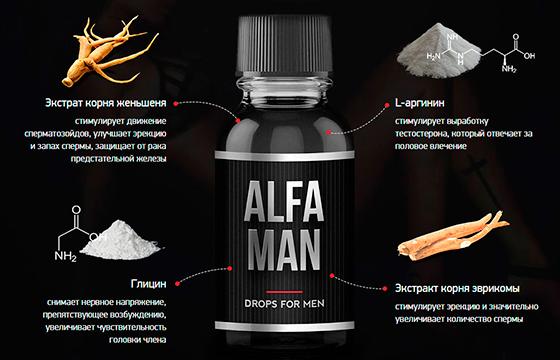 Состав капель Alfa Man