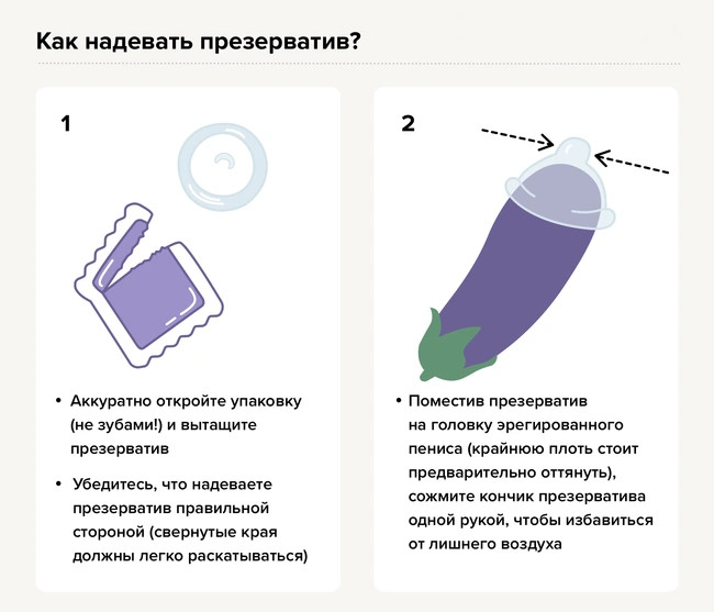 Как пользоваться презервативом